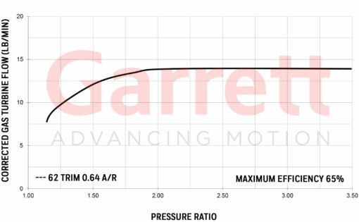 Exhaust flow chart Turbocharger Garrette GT2554R