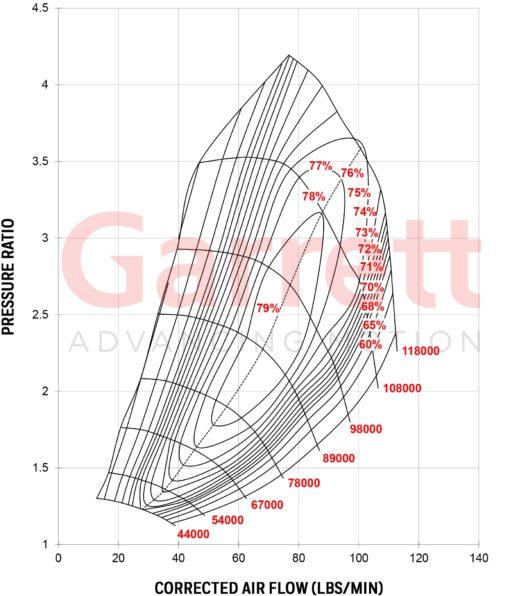 Compressor Map Turbocharger G42-1200